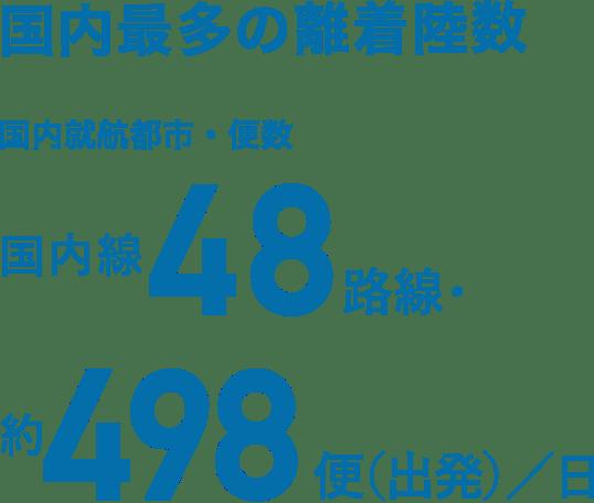 国内最多の離着陸数 国内就航都市・便数 国内線48路線・約498便(出発)/日