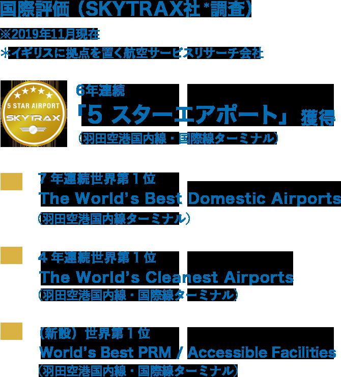 国際評価(SKYTRAX社調査)